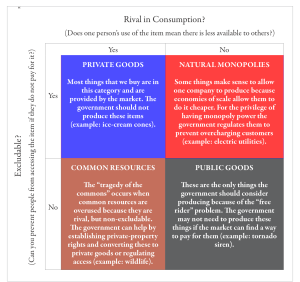 Kessler chart